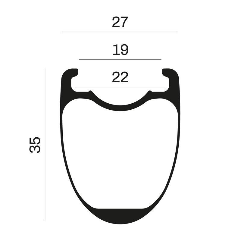 perfil speedsix evo35 pneu